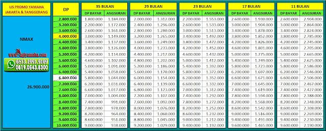 Kredit Motor Yamaha N-MAX 155 Terbaru Cash & Kredit Paling Murah