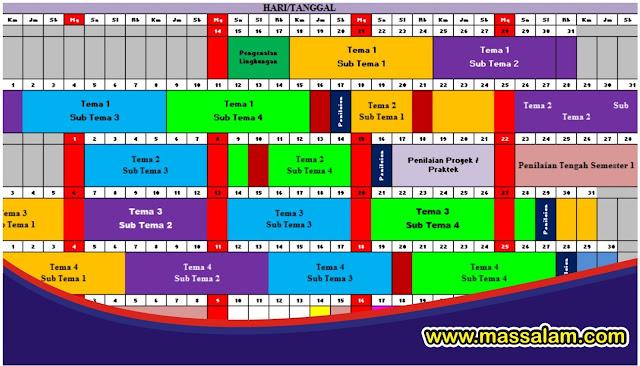 Jadwal Pelajaran SD/MI K13 Kelas 1 Tahun 2020