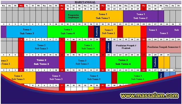 Jadwal Pelajaran SD/MI K13 Kelas 4 Tahun 2020
