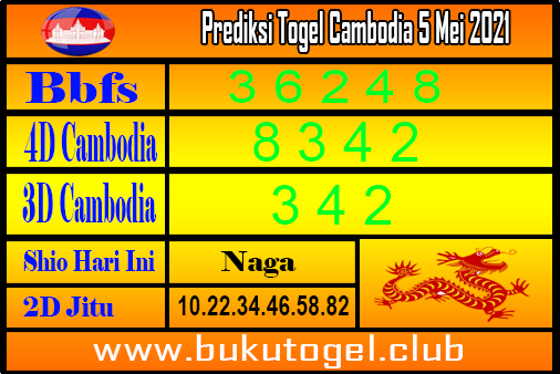 Prakiraan Kamboja 5 Mei 2021