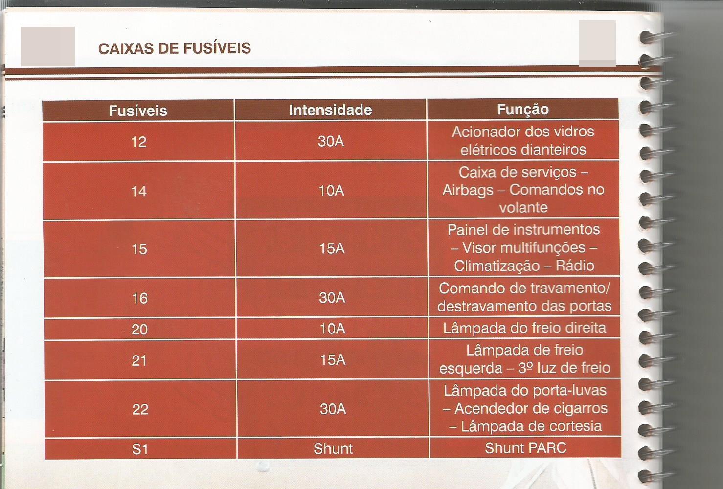 SUCATA PEUGEOT 206, PARA RETIRADA DE PEÇAS | Pezocar …