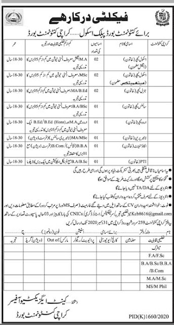 JOBS:2020 ( Cantonment Board Government Jobs in 2020 For Teaching / Non - Teaching Staff)
