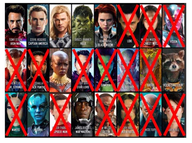 هل تعلم؟ حقائق ومعلومات مثيرة ستجعلك متحمسا أكثر لمشاهدة فيلم Avengers: Endgame  فقط للتذكير وننهي... من توفي في فيلم Avengers: Infinity War؟
