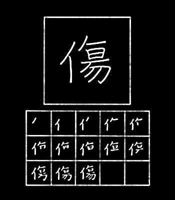 kanji wound