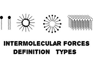Intermolecular Forces definition | Types |