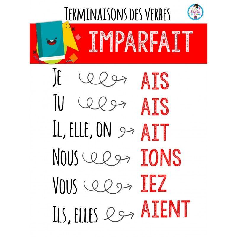 Imparfait - końcówki w czasie Imparfait 1 - Francuski przy kawie
