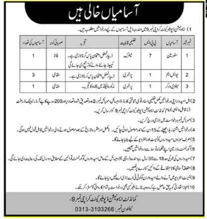 Today jobs-Pakistan Army Jobs 2021