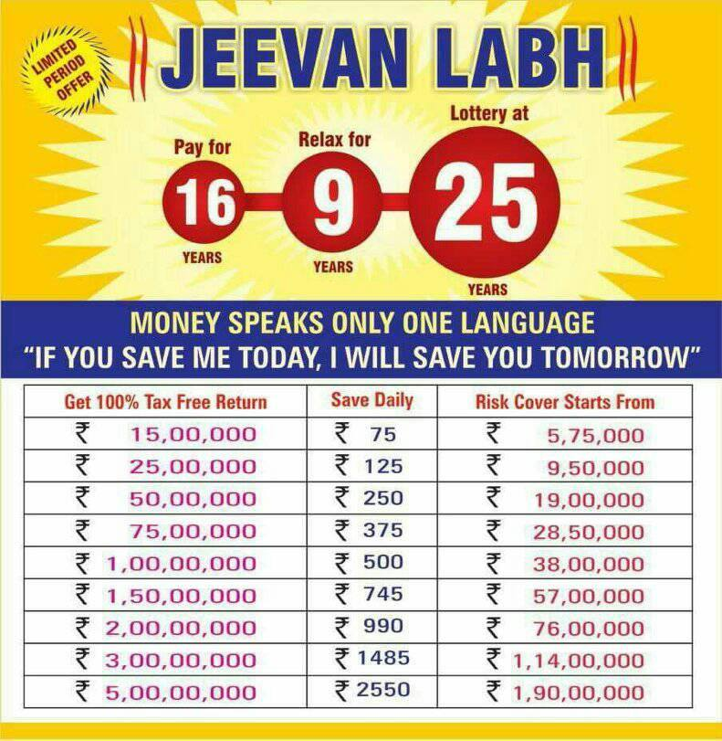 Lic Agent Secunderbad and Hyderabad: JEEVAN LABH