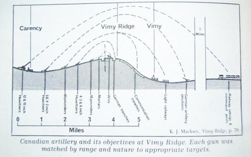 wwi forgotten canadian heroes - lest we forget: the battle ... diagram of tidal barrage creeping barrage diagram