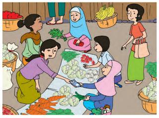 Berdasarkan gambar di atas, jawablah pertanyaan-pertanyaan berikut! Suasana pasar selalu ramai oleh penjual dan pembeli. Apa sajakah yang dapat kamu temui di pasar?  Masih ingatkah kamu bagaimana sayur dan buah dapat sampai ke rumah kita?  Aktivitas apa saja yang dapat ditemukan pada gambar di atas?  Siapa saja yang terlibat dalam kegiatan di pasar?