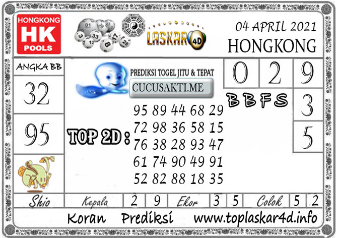 Prediksi Togel HONGKONG LASKAR4D 04 APRIL 2021