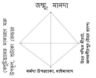 Harappa and Mahenjodaro spread