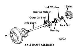 Chevrolet LUV 1972-74 Axles Repair Manual Auto Motive