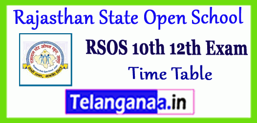RSOS Rajasthan State Open School 10th 12th March Exam Time Table