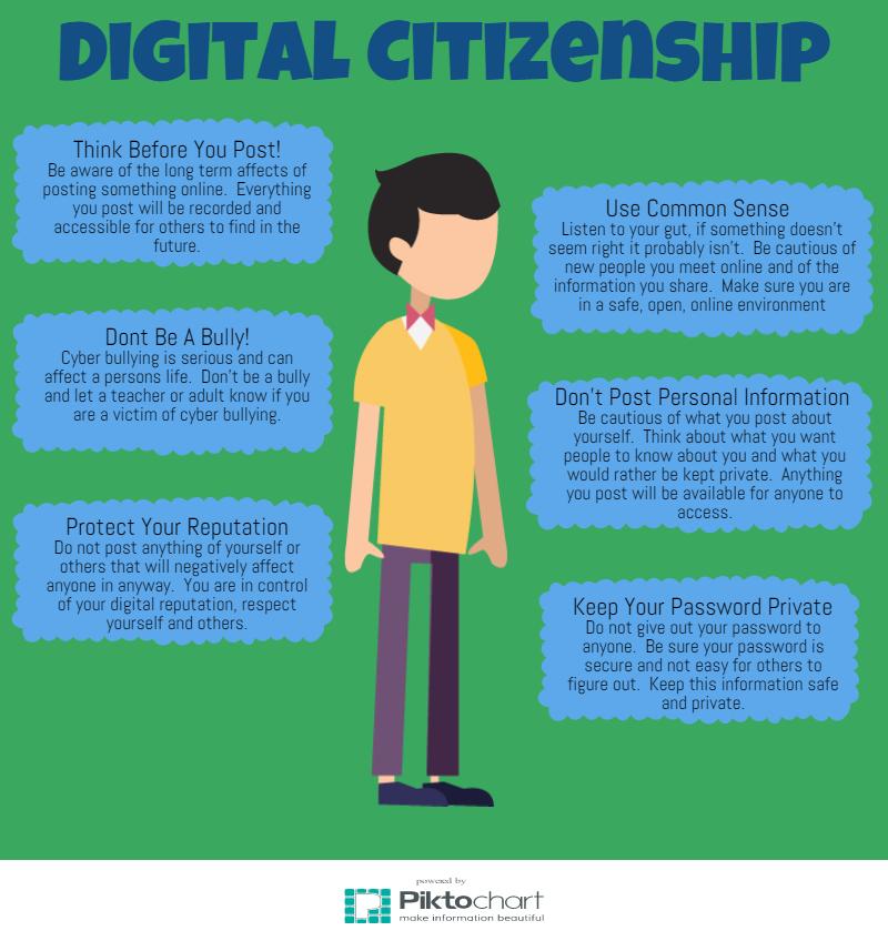 Digital citizenship rules
