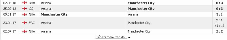 [Hình: Arsenal2.jpg]