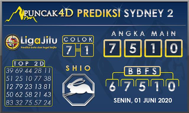 PREDIKSI TOGEL SYDNEY2 PUNCAK4D 01 JUNI 2020