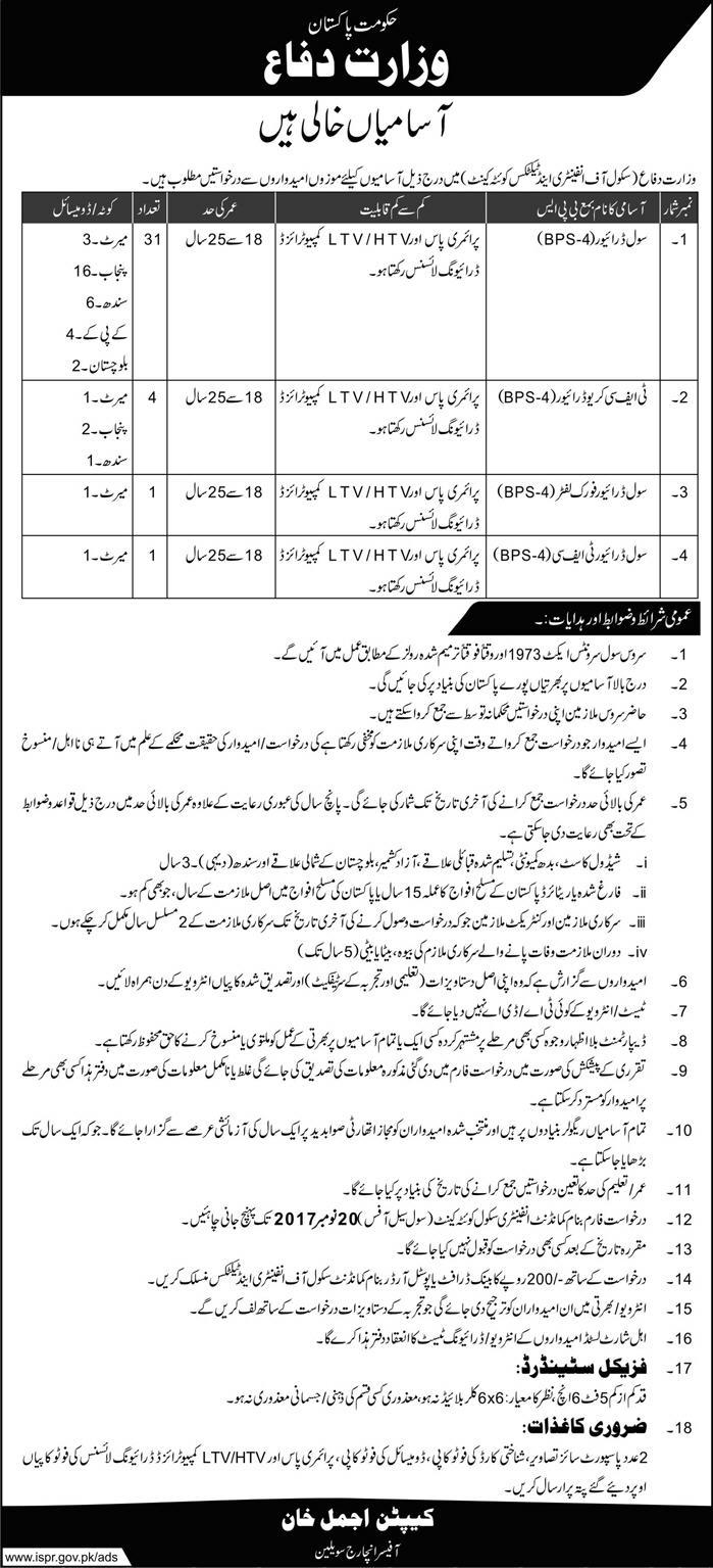 Jobs In Ministry Of Defence Pakistan Oct 2017