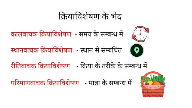 Kriyavisheshan ke bhed, क्रिया विशेषण के भेद, क्रिया विशेषण की परिभाषा, क्रिया विशेषण के उदाहरण, kriya visheshan kise kahte hain, kriya visheshan ki paribhasha, kriyavisheshan ke udaahran