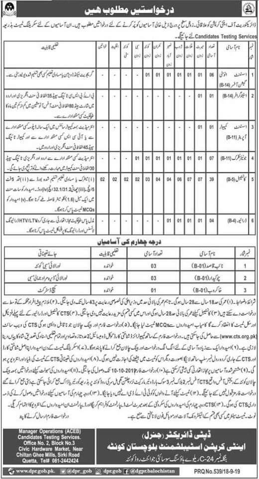 Jobs in directorate of Ant-corruption balochistan 2019