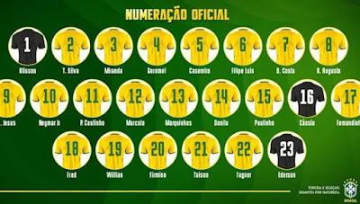 غياب مارسيلو وإيدرسون وتواجد نيمار وفيرمينو في قائمة البرازيل لمواجهتي بوليفيا وبيرو