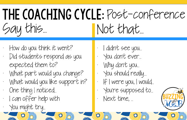 Listen up, elementary instructional coaches. Communicating with teachers can make or break your relationship with them. Want to learn about how to visit classrooms and give feedback during the coaching cycle? Check out these easy sentence starters to learn what to say (and what not to say) to support teachers with your feedback.