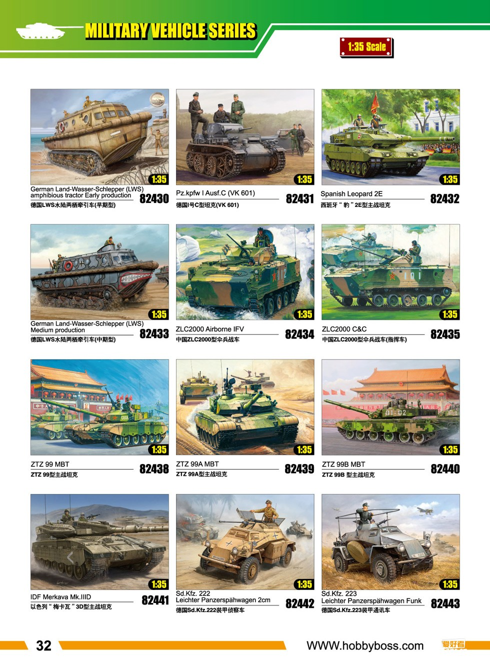 The Modelling News: Now it's the turn of Hobbyboss' new item