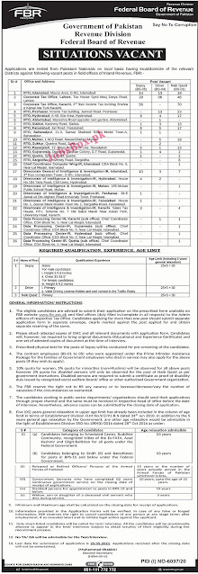 federal-board-of-revenue-fbr-jobs-2021-latest