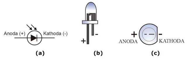 Bentuk Fisik dan Simbol Photodioda
