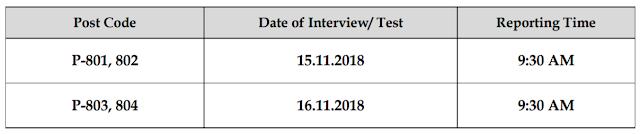 CSIR – CMERI Recruitment