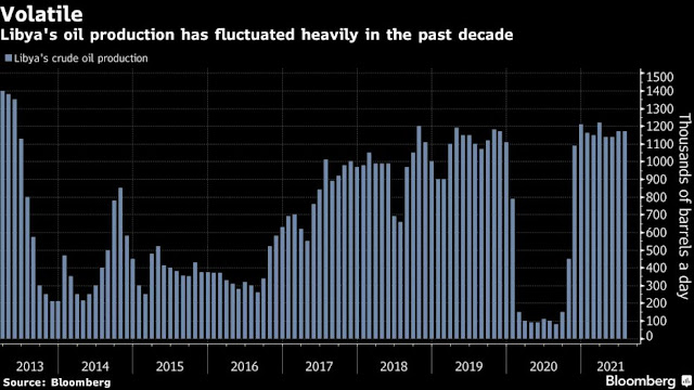Libyan Central Banker Pins Revival Hopes on Higher Oil Output - Bloomberg