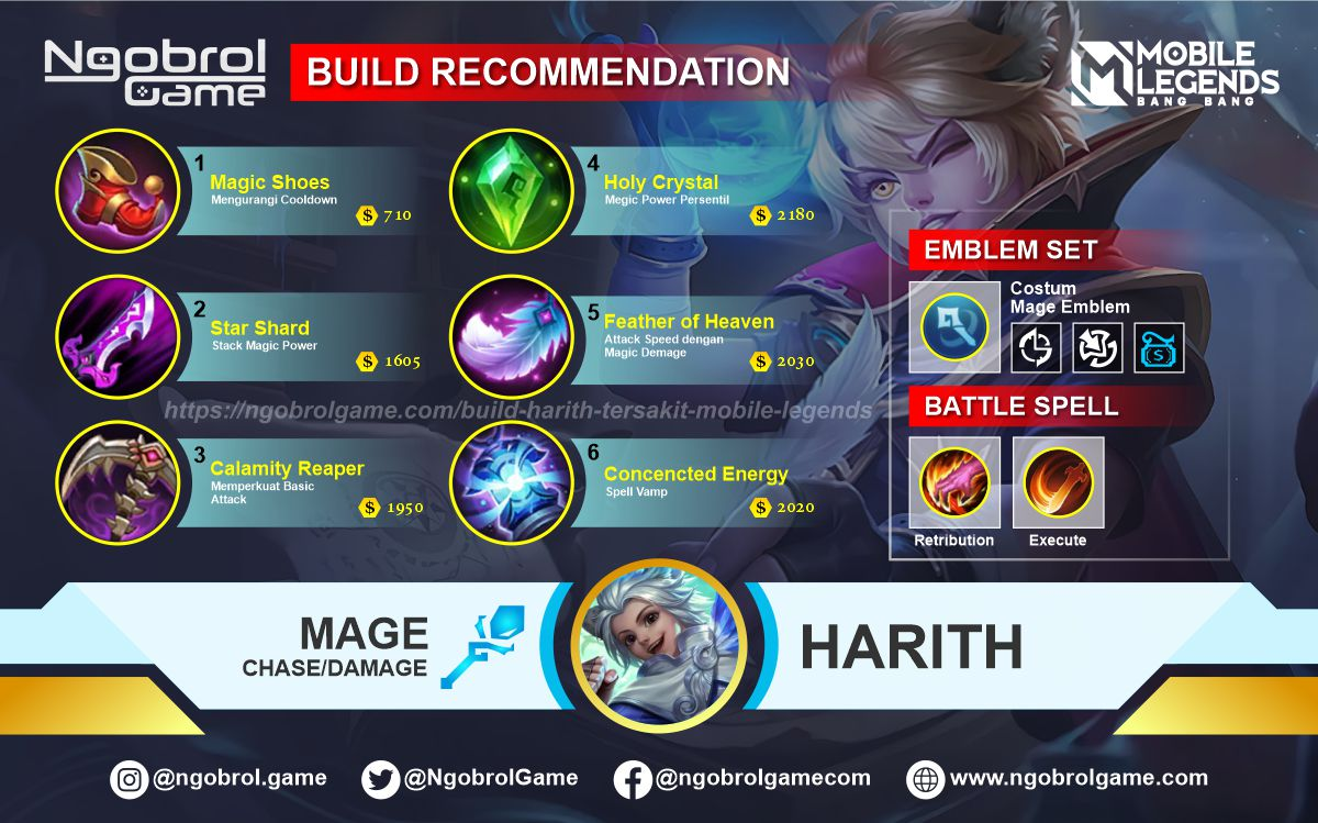 Build Harith Savage Mobile Legends