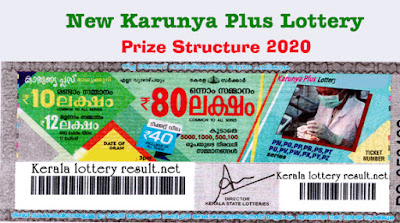Karunya plus Lottery Prize Structure 2020