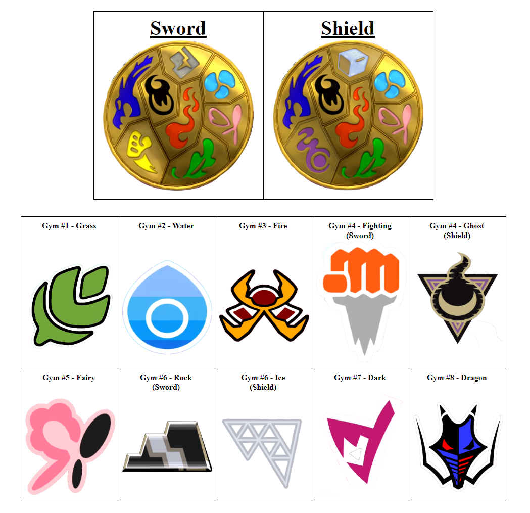 Badges sword and shield