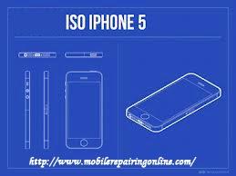 jailbreak iphone 5 ios linux