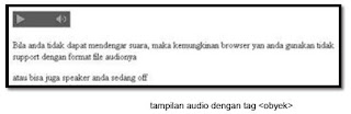 Format Tampilan Audio pada HTML
