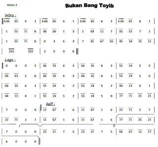 Partitur Lagu (Notasi) Marching Band Bukan Bang Toyib (Voice 1 & 2