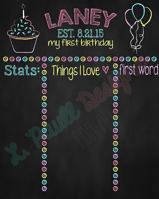 Check out this birthday chalkboard print  by L. Paull Designs for All.