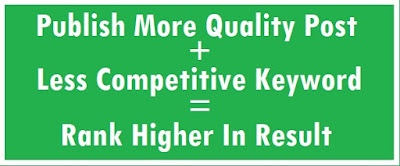 effective formula in driving organic traffic to your new blog in 2020