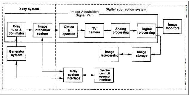 block diagram x ray generator wiring diagram Digital X Ray Block Diagram block diagram x ray generator wiring