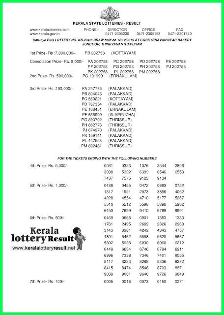 Kerala Lottery Result 12-12-2019 Karunya Plus KN-294(Keralalotteryresult.net)-
