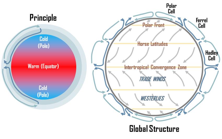 Printables. Global Wind Patterns Worksheet. Kigose ...