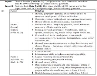 HPPSC HPAS Prelims Exam Pattern and Syllabus pdf-HPAS Syllabus