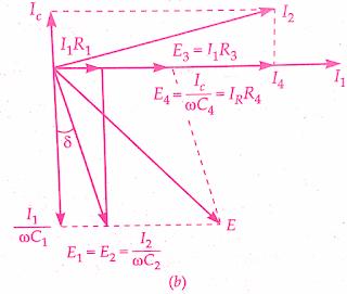 measurement-of-capacitance-of-schering-bridge