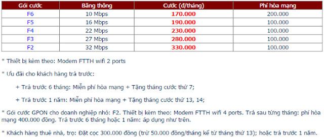 Đăng Ký Internet FPT Phường Hà Tu 1