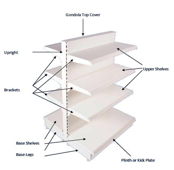 shop shelving - gondola shelving and racking | shelving ... diagram of gondola #4