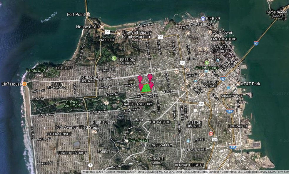 Laguna Beach City Plan Check