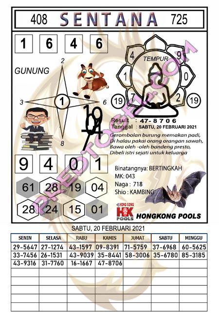 Syair HK Sentana Sabtu 20 Februari 2021