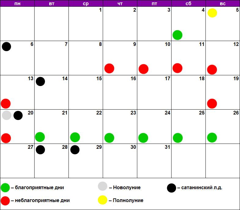 Лунный календарь окрашивания волос июль 2020