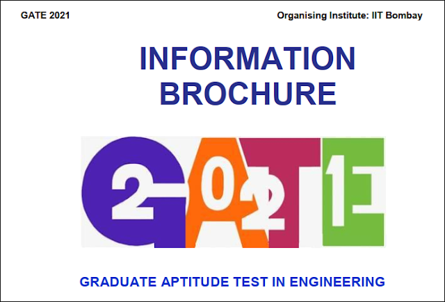 GATE 2021 Online Application, Exam Pattern, Syllabus, and Important Dates